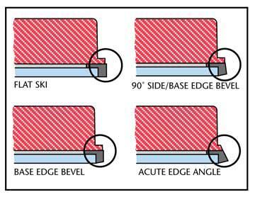 best ski edge angles